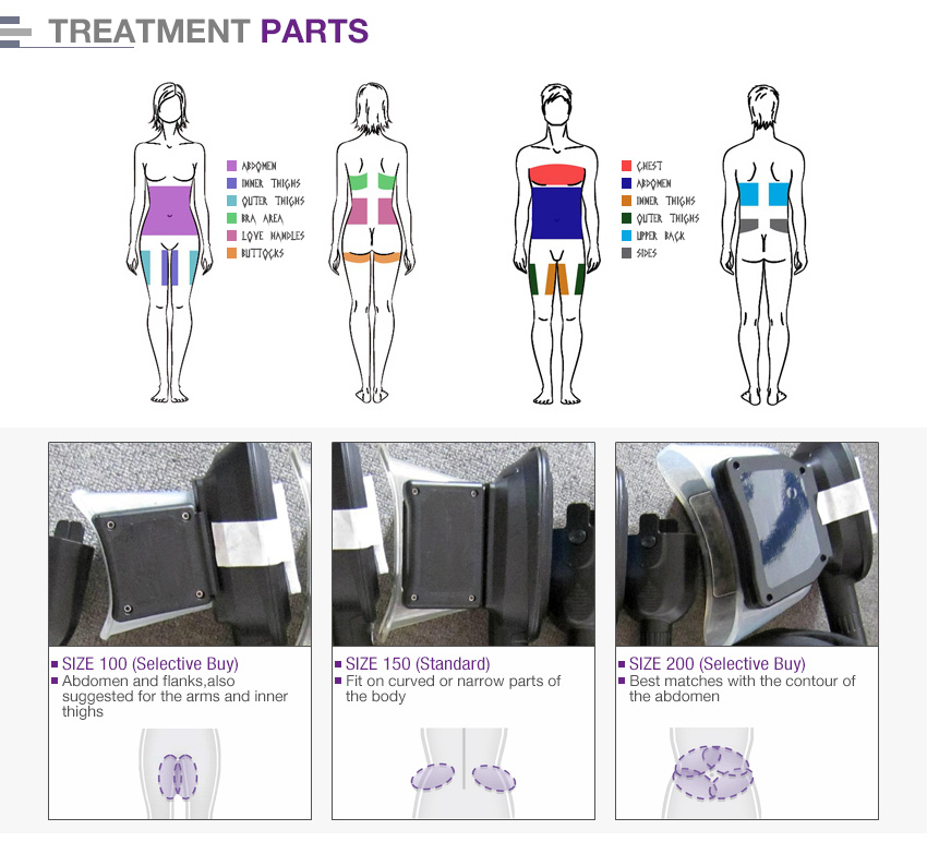Cryo Lipo Side Effects Cryo Fat Loss Beauty Therapy